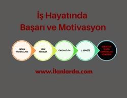 İş Hayatında Motivasyon ve Başarı